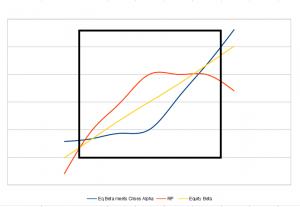 Moderates Deflation / Inflation Szenario
