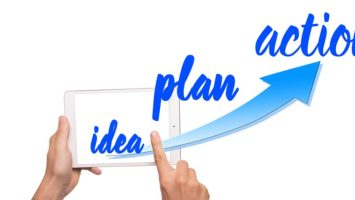 Trading nach Plan