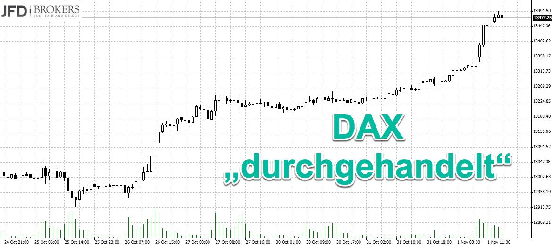 Handelszeiten für Trading-Instrumente mit DAX ohne Unterbrechung