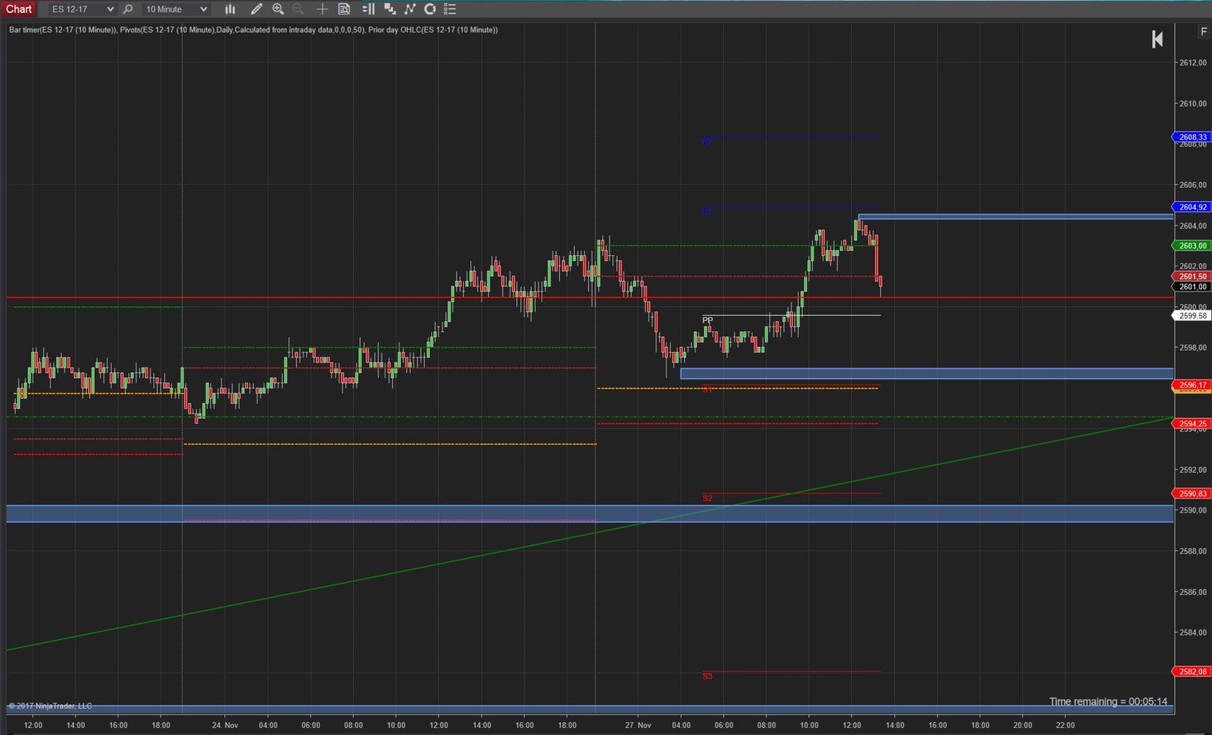 Trading im SPX -Vom ATH zum neuen ATH