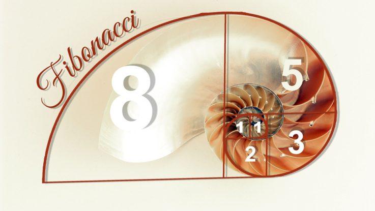 Fibonacci – Retracements