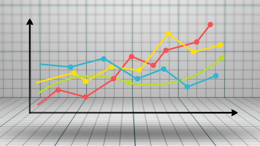 Charttechnik bei Kryptowährungen