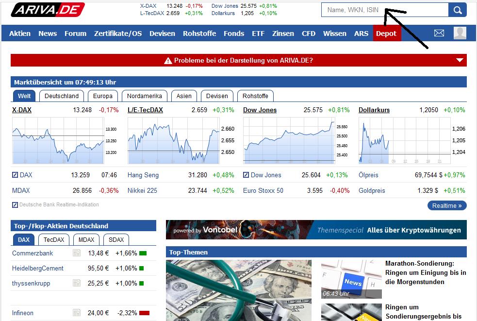 Historische Aktienkurse