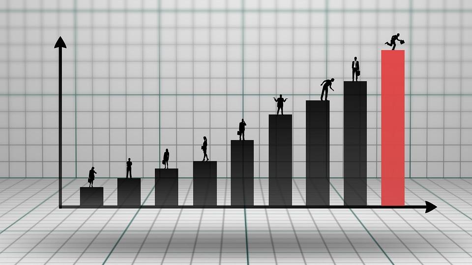 Trendhandel an der Börse - Bullenmarkt