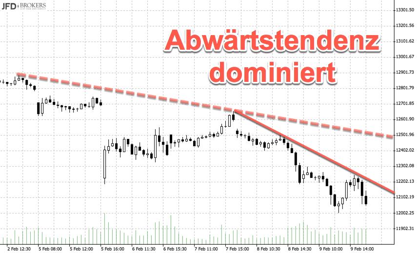 DAX Abwärtstendenz dominiert