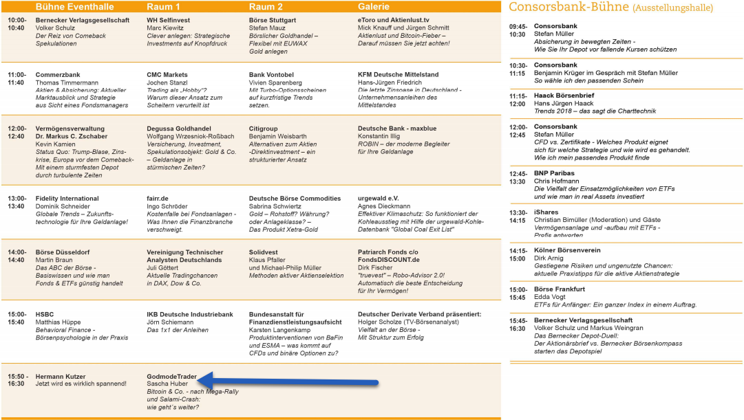 Anlegertag Düsseldorf 2018 Vortragsprogramm