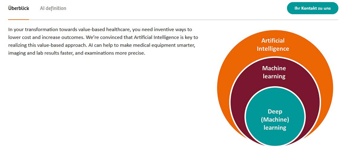 Siemens Healthineers Börsengang