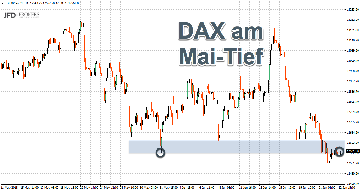 Fokus auf Mai-Tief im DAX