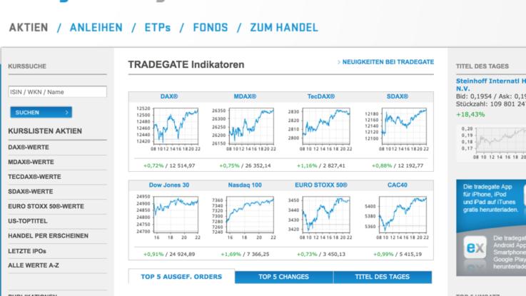 Tradegate Exchange | Vor- und Nachteile des Handelsplatzes