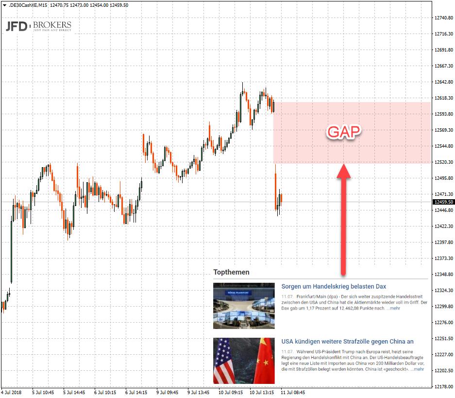 Gap Nachrichten