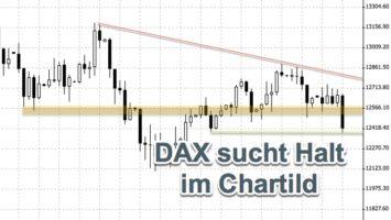 DAX duckt sich aus Angst vor einer Türkei-Krise | Chartanalyse KW33