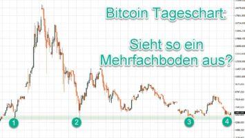 """Bitcoin erneut an der 6000: Mehrfachboden oder """"point of sale""""?"""