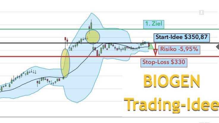 Trading-Idee Biogen: Beachtenswertes Biotechnologie-Unternehmen