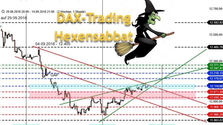 Analyse DAX in der Verfallswoche | Chartprognose KW38 für Trader