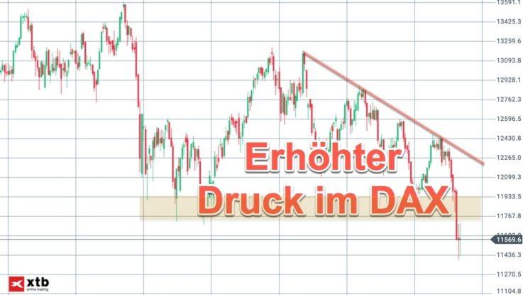 Jahrestief im DAX und leichte Panik an der Wall Street