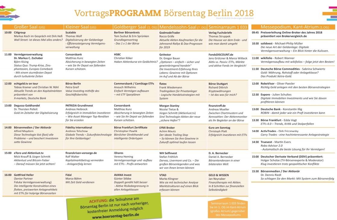 Vortragsprogramm auf dem Börsentag Berlin 2018