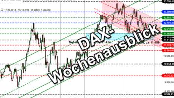 DAX drückt sich vor einer Entscheidung - Wie geht es weiter in KW43?