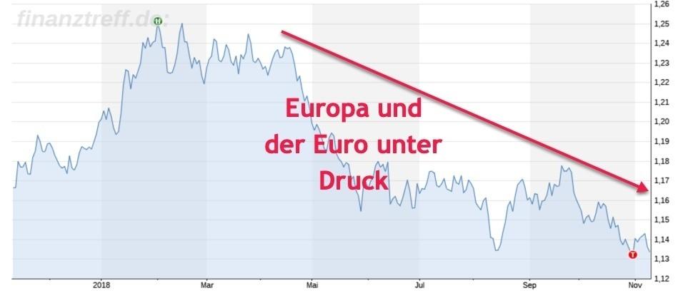 Halten wir und der Euro das Thema Italien aus?