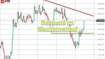 Goldpreis vollzieht Aufwärtsbewegung zum Wochenausklang KW46
