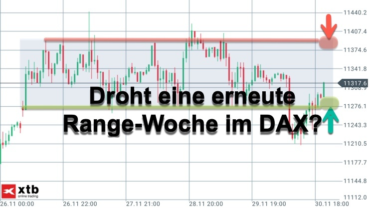DAX- Chartanalyse KW49 mit Vergleich zu Dow Jones