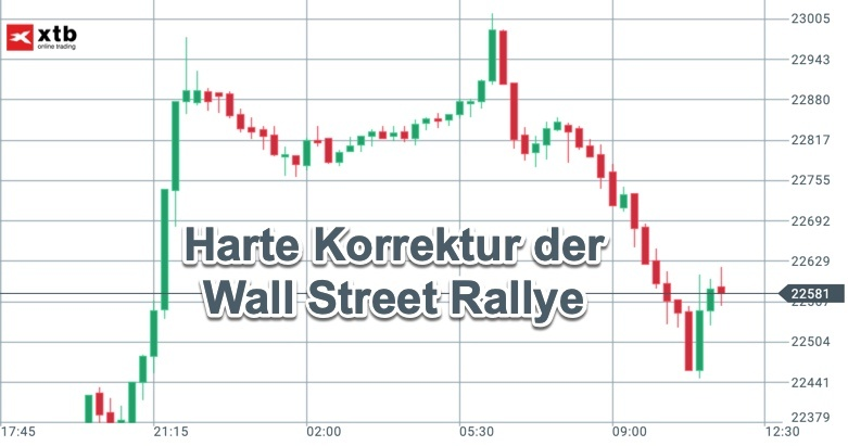 Dow Jones Indikation vorbörslich
