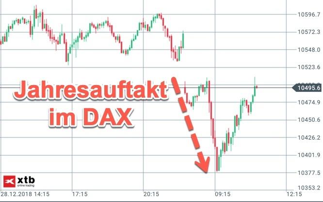Erster DAX-Handelstag 2019