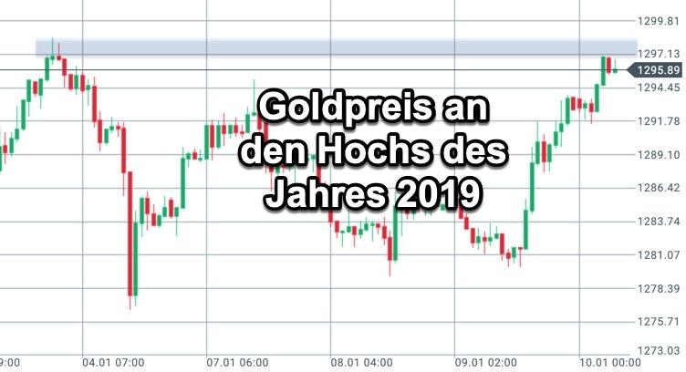 Goldpreis nähert sich dem Hoch des Jahres 2019