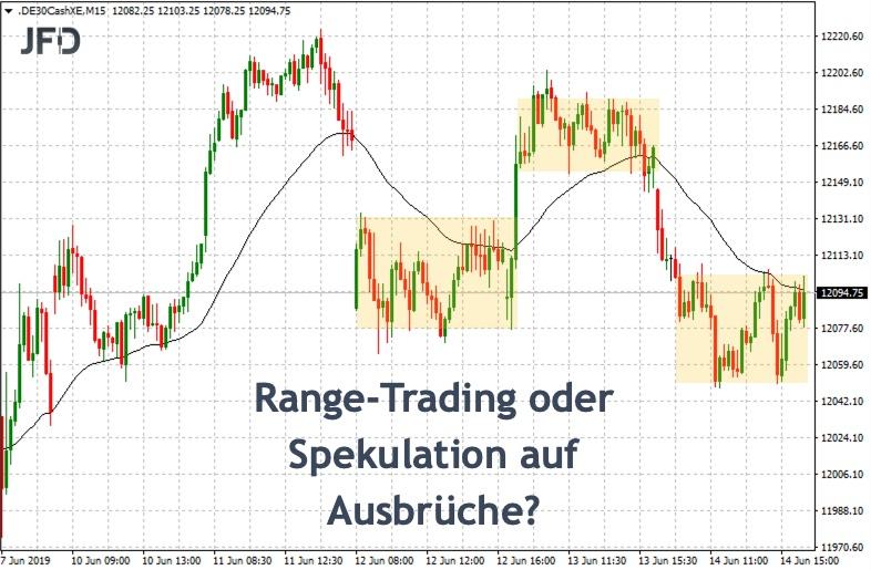 Erläuterung von Range-Trading am DAX