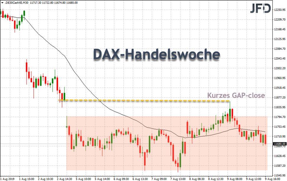 Rückblick auf die DAX-Woche KW32