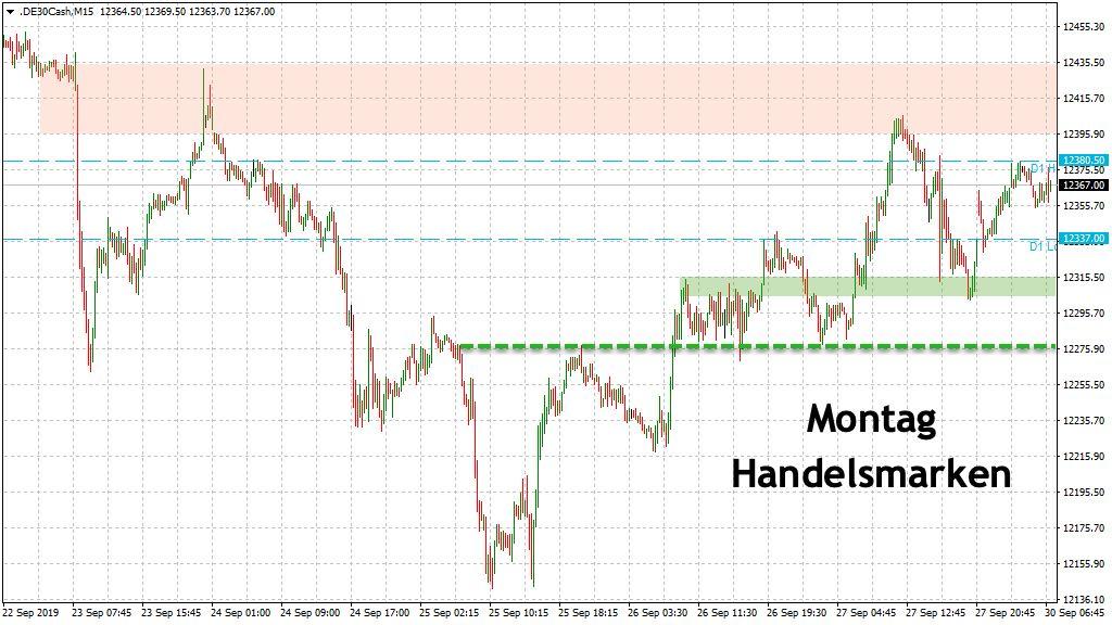 Handelsmarken DAX Montag