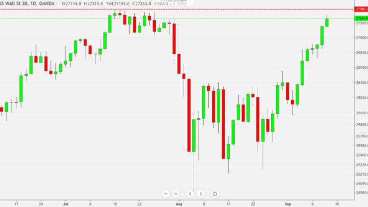 Dow Jones vor Allzeithoch