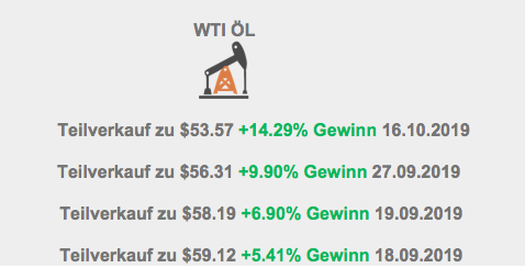 Unsere Öl-Trades