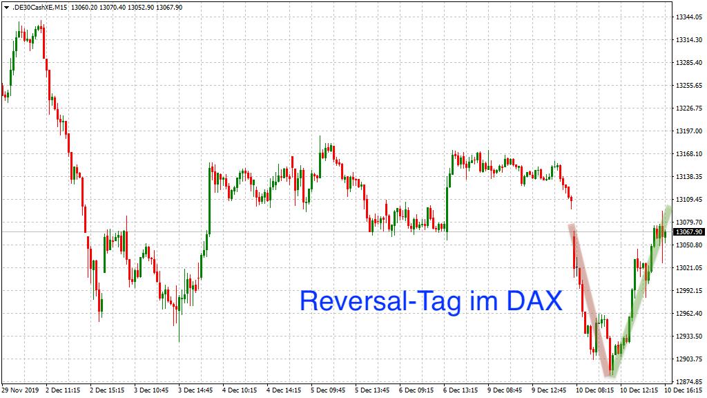 DAX mit Reversal-Tag