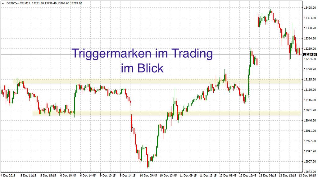 Alte DAX_Triggermarken weiter wichtig