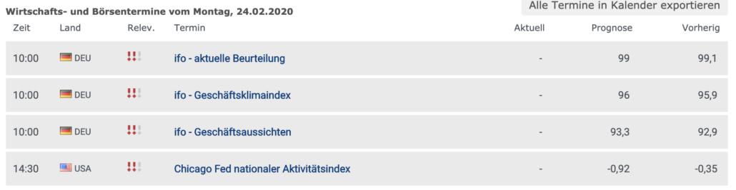 Wirtschaftsdaten am 24.02.2020