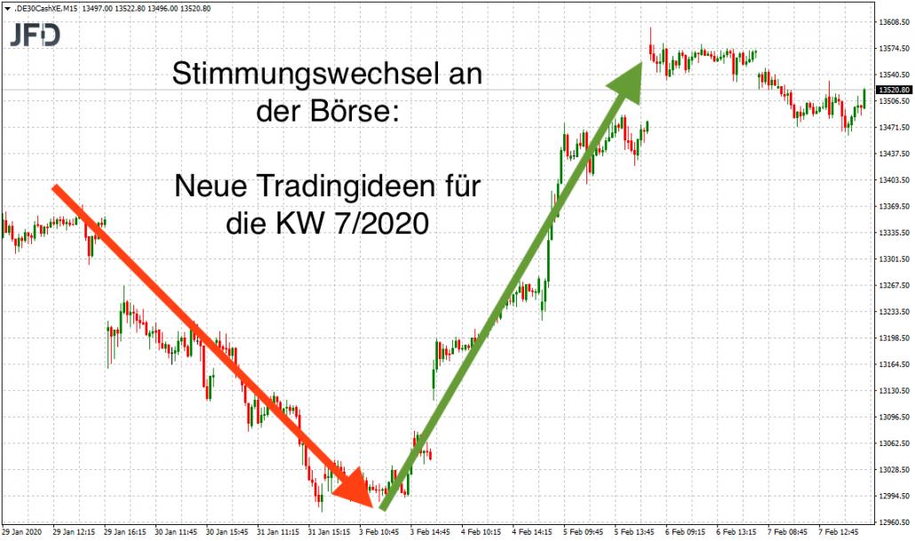 Stimmungswechsel an Börse zum Start KW7