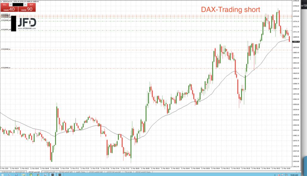 DAX-Trade mit dem Obertrend