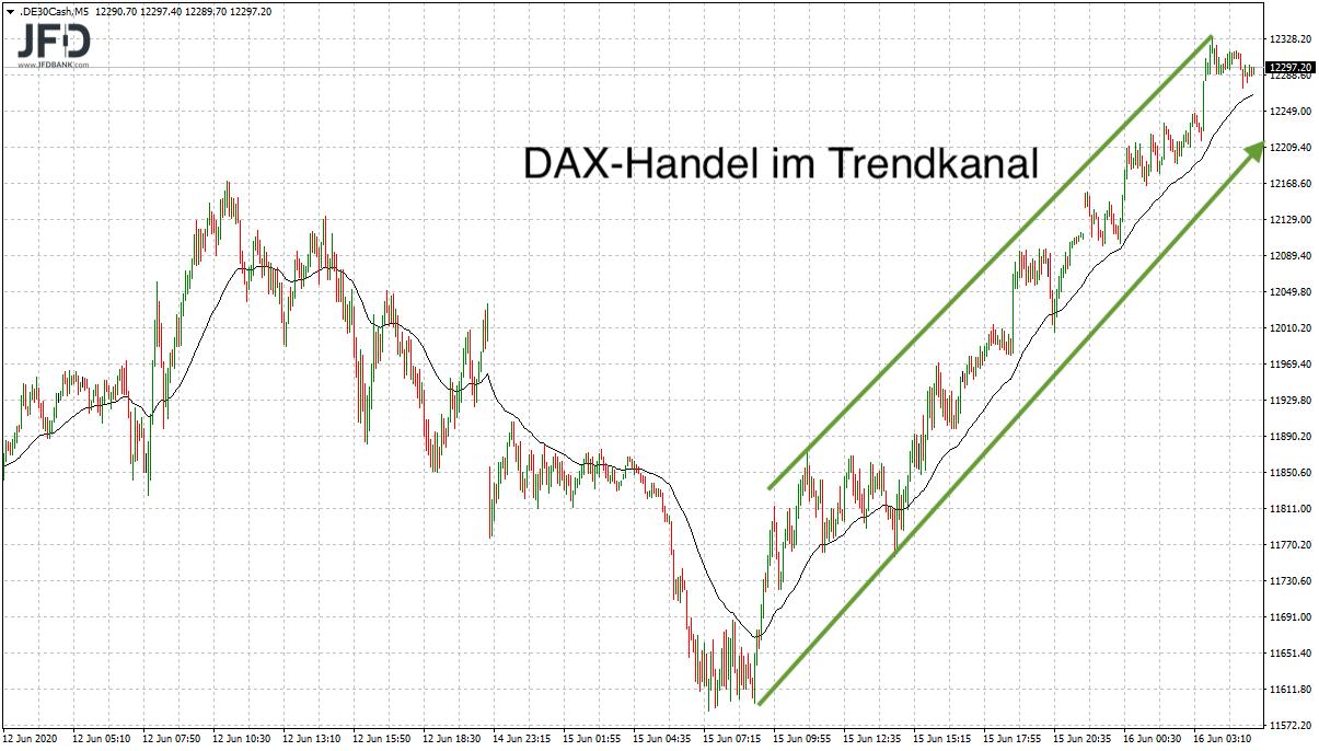 Trendkanal im DAX-Endloskontrakt