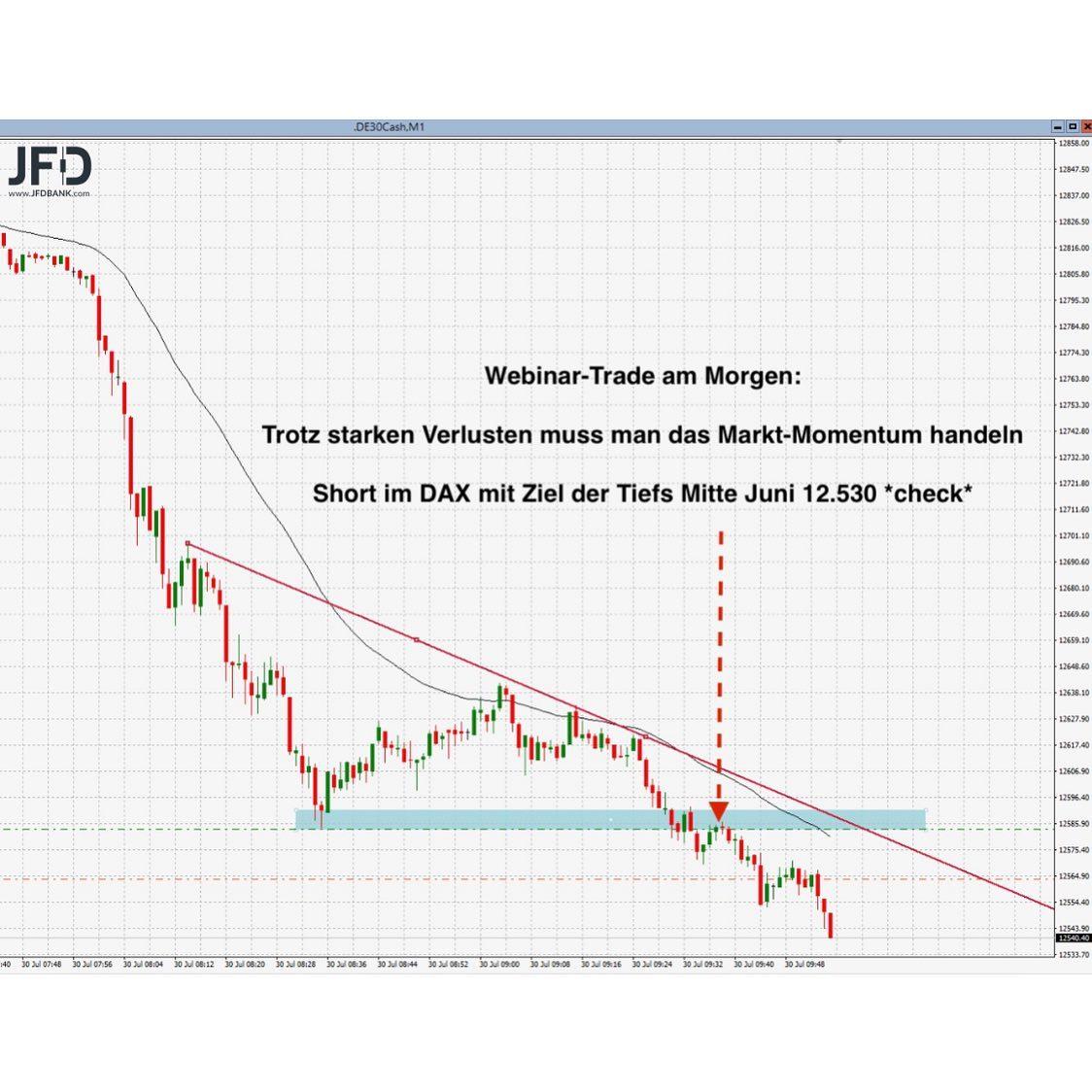 DAX-Trading im Short-Trend