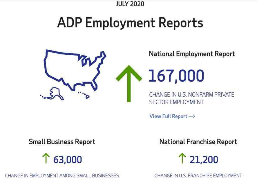 ADP-Report zur US-Arbeitslosigkeit