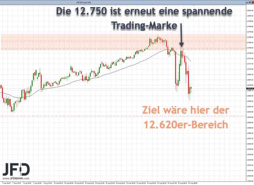 DAX-Trade am Montag