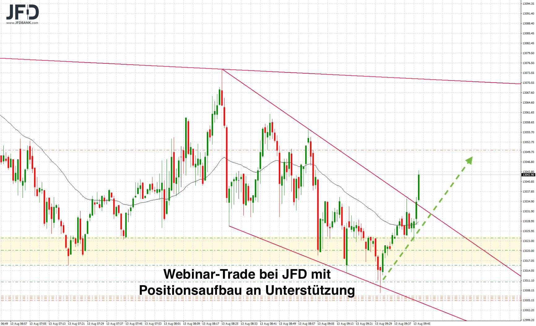 Webinar-Trade im DAX