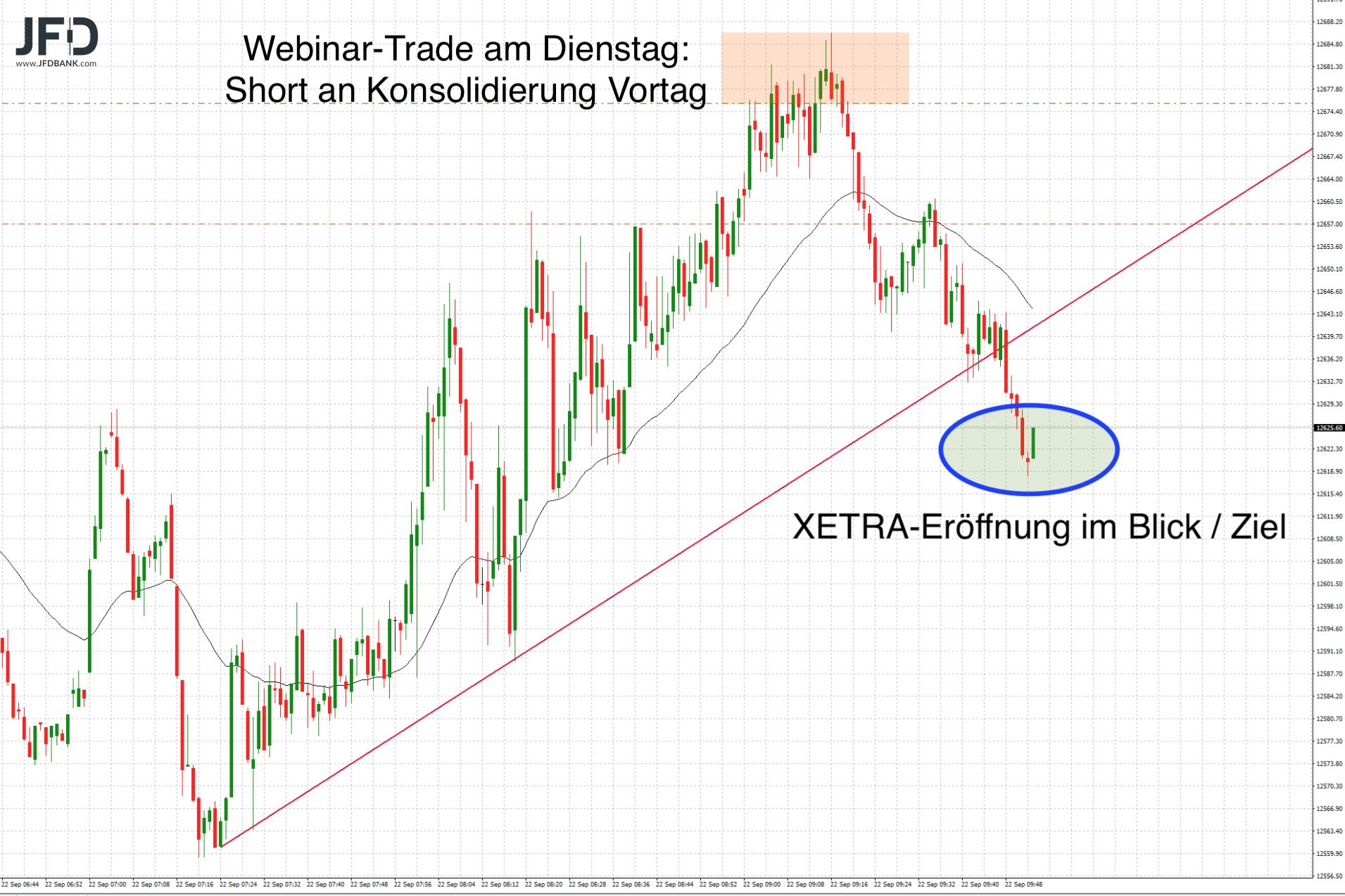 Webinar-Trade am Dienstag