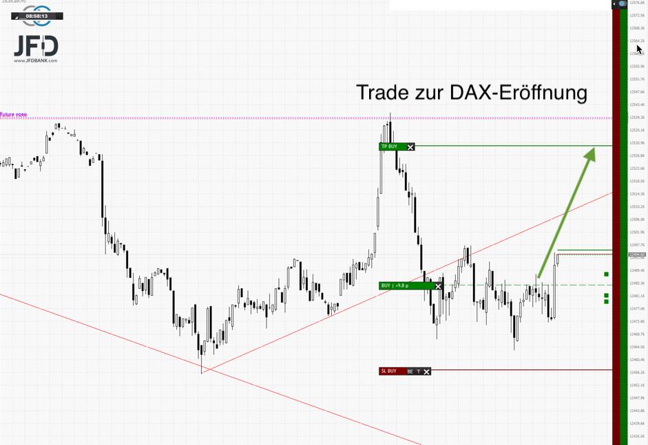 DAX-Trade 1 am Donnerstag