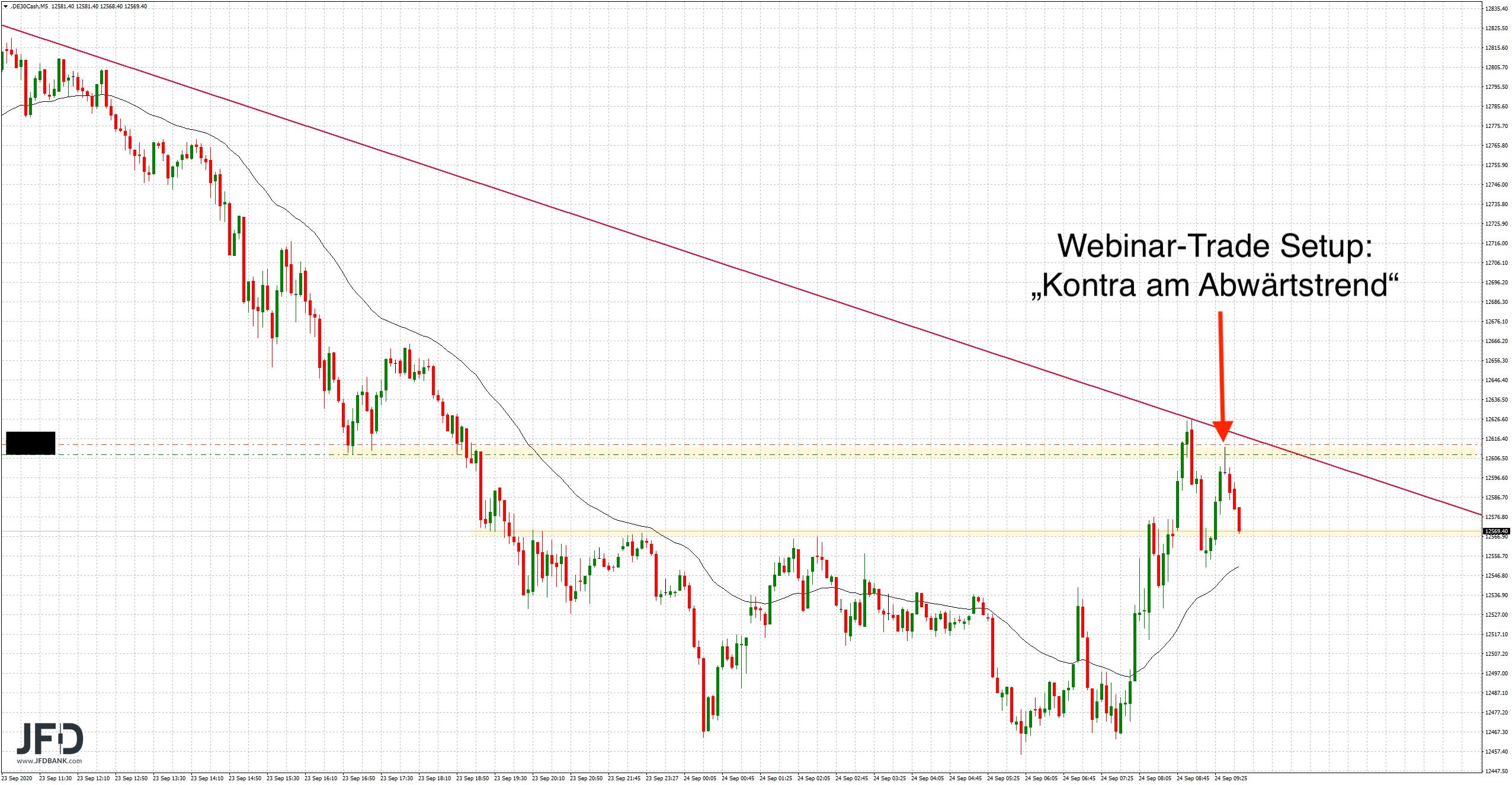 Webinar-Trade am Donnerstag