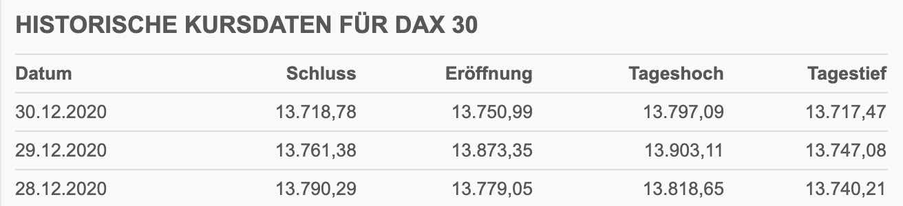 Handelstage letzte DAX-Woche (von finanzen.net)
