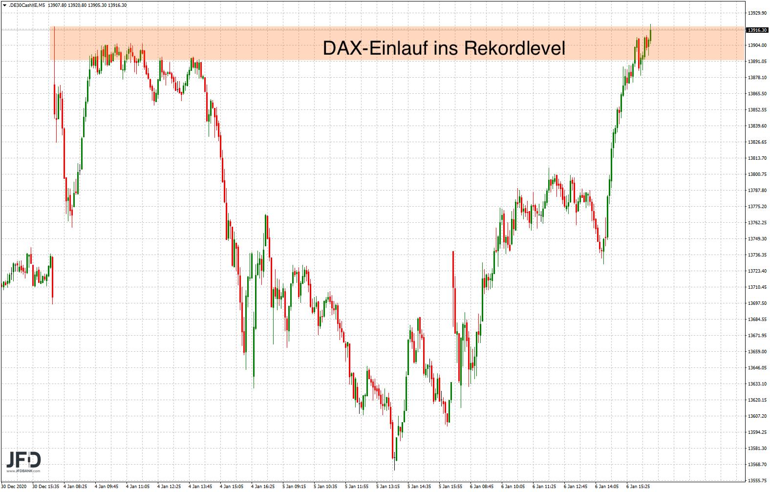 Rekordlevel im DAX erreicht