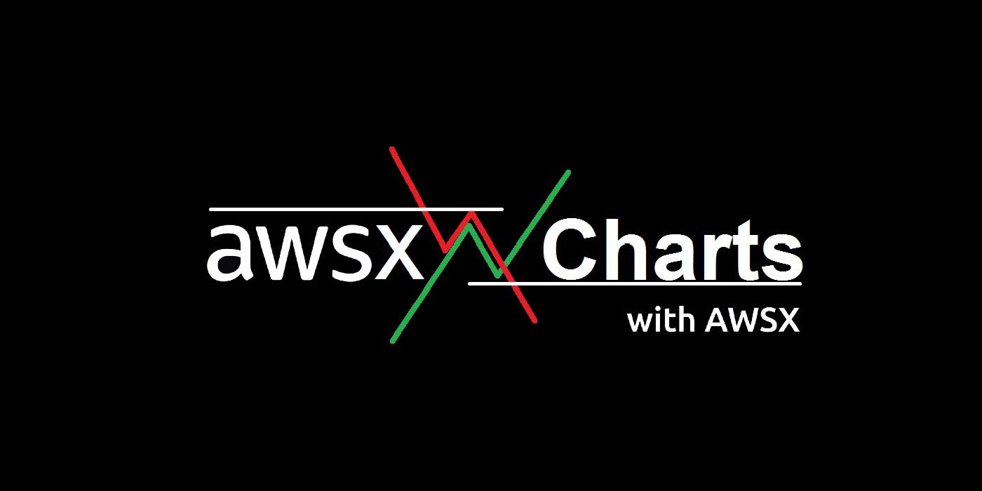 awsx Charts