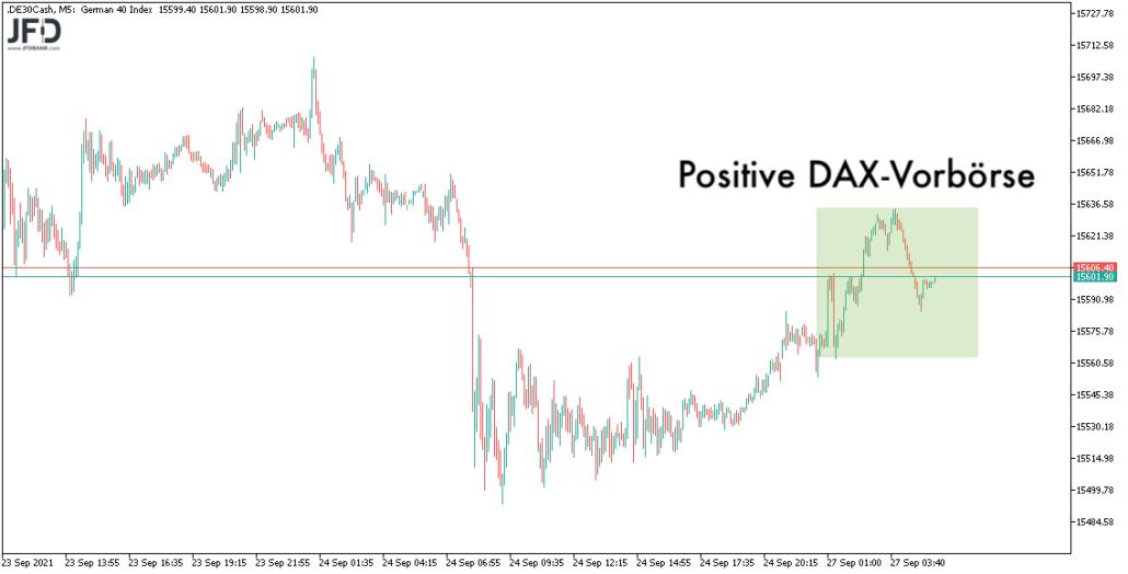 Positive DAX-Vorbörse am 27.09.2021